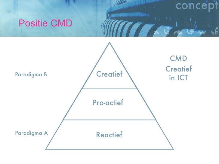 Positie CMD Reactief Creatief Pro-actief CMD Creatief in ICT Paradigma A Paradigma B