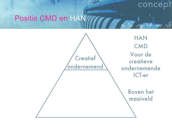 Positie CMD en  HAN Creatief ondernemend HAN CMD Voor de creatieve ondernemende ICT-er Boven het maaiveld