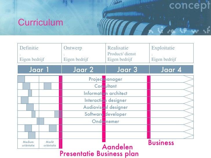 Curriculum Jaar 1 Jaar 2 Jaar 3 Jaar 4 Definitie .  Eigen bedrijf Ontwerp . Eigen bedrijf Realisatie Product/ dienst  Eige...