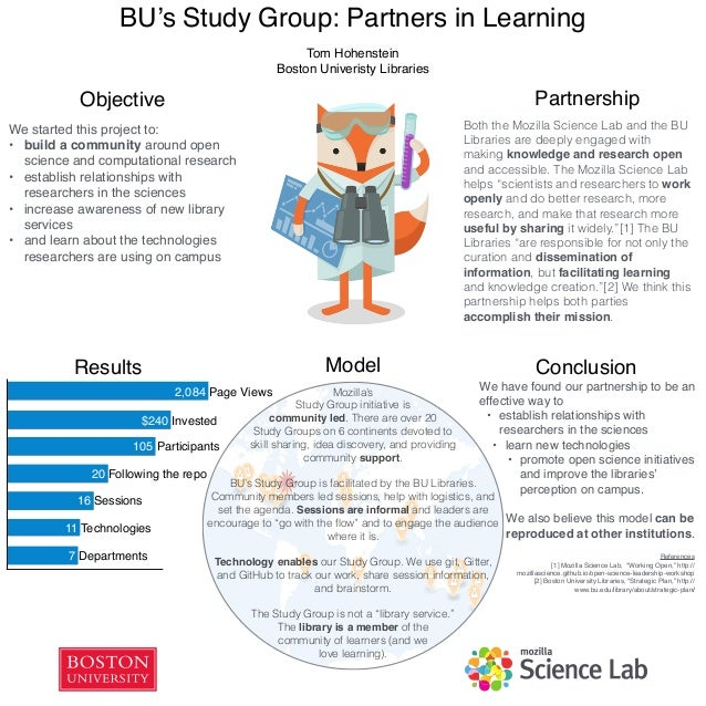 BU's Study Group: Partners in Learning Tom Hohenstein Boston Univeristy Libraries Both the Mozilla Science Lab and the BU ...
