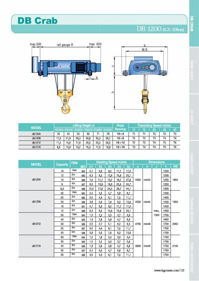 hoist technical guideeng 13 638?cb=1442297932 hoist technical guide(eng) db1200 wiring diagram at edmiracle.co