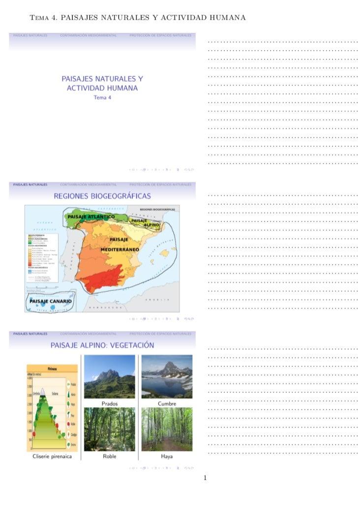 Hoja anotaciones-alumnos-tema4-paisajes-naturales2