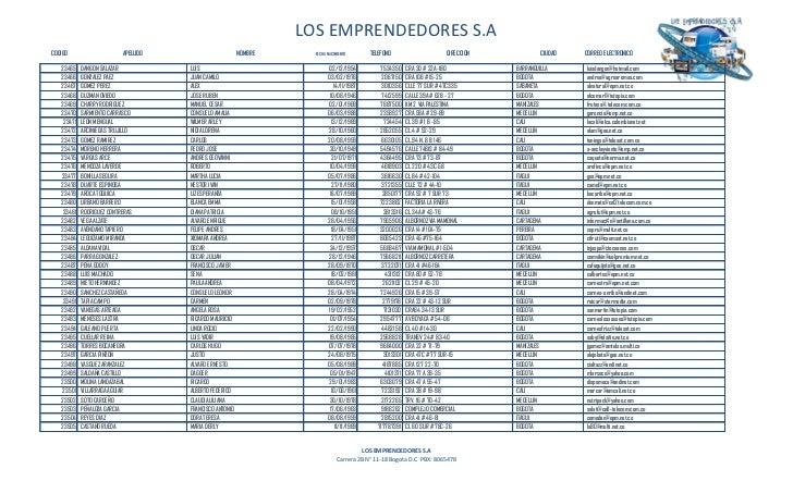 LOS EMPRENDEDORES S.ACODIGO                     APELLIDO                       NOMBRE     FECHA NACIMIENTO       TELEFONO ...