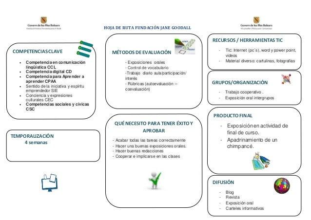 HOJA DE RUTA FUNDACIÓN JANE GOODALL COMPETENCIAS CLAVE  Competencia en comunicación lingüística CCL  Competencia digital...