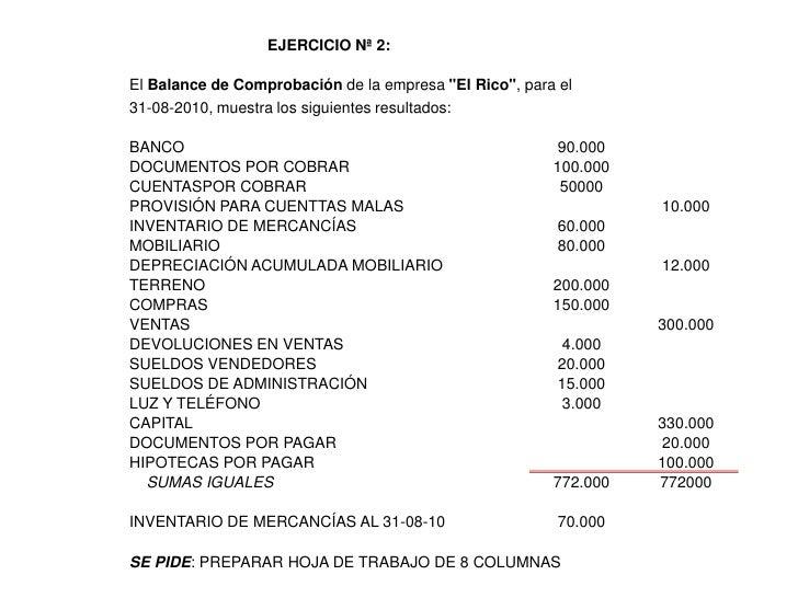"""EJERCICIO Nª 2:El Balance de Comprobación de la empresa """"El Rico"""", para el31-08-2010, muestra los siguientes resultados:BA..."""