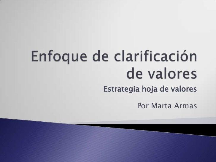 Estrategia hoja de valores         Por Marta Armas