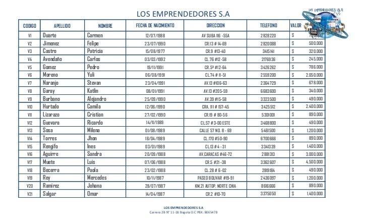 LOS EMPRENDEDORES S.ACODIGO       APELLIDO        NOMBRE   FECHA DE NACIMIENTO                       DIRECCION         TEL...