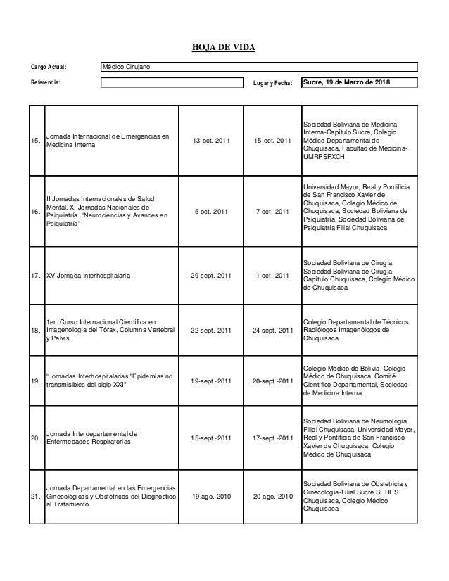Lugar y Fecha: HOJA DE VIDA Cargo Actual: Médico Cirujano Referencia: Sucre, 19 de Marzo de 2018 15. 13-oct.-2011 15-oct.-...