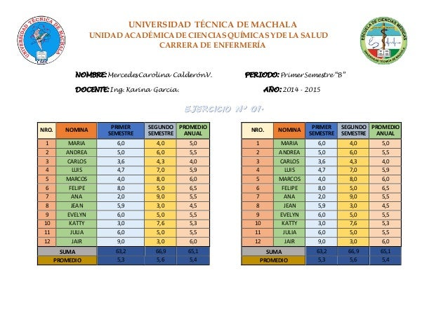 UNIVERSIDAD TÉCNICA DE MACHALA UNIDAD ACADÉMICA DE CIENCIASQUÍMICAS YDE LA SALUD CARRERA DE ENFERMERÍA NOMBRE: Mercedes Ca...