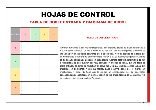 1 HOJAS DE CONTROL TABLA DE DOBLE ENTRADA Y DIAGRAMA DE ARBOL TABLA DE DOBLE ENTRADA También llamadas tablas de contingenc...