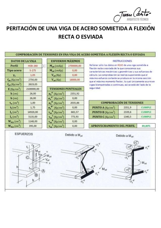 Cálculo de estructuras con EXCEL