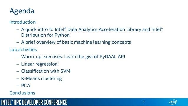 Get forex data python