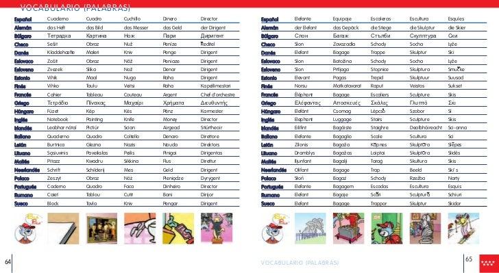 Hola europa for Lista de comida en frances