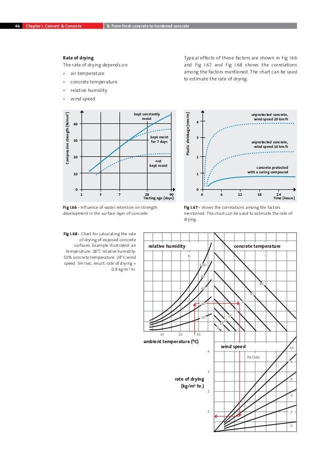 Holcim technical manual_english