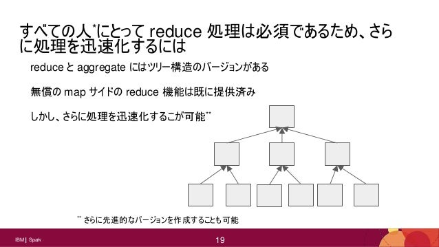 19 19IBM Spark 19 すべての人*にとって reduce 処理は必須であるため、さら に処理を迅速化するには reduce と aggregate にはツリー構造のバージョンがある 無償の map サイドの reduce 機能は既...
