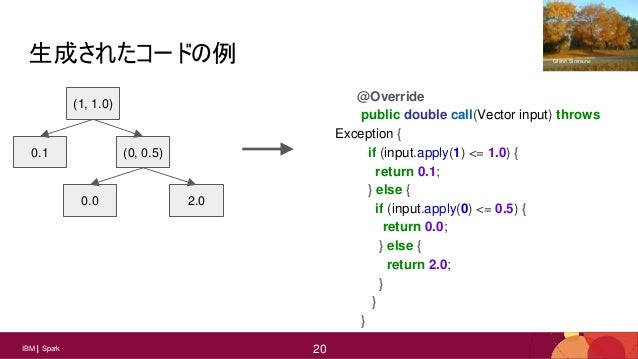 20 20IBM Spark 20 @Override public double call(Vector input) throws Exception { if (input.apply(1) <= 1.0) { return 0.1; }...