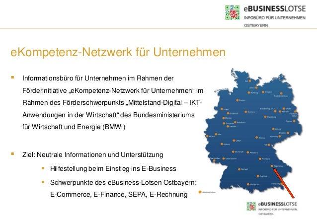 Zukunft des Einzelhandels - Chancen und Herausforderungen durch E-Commerce Slide 3