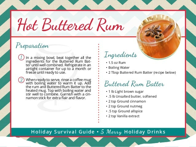 Hot Buttered Rum Preparation 1  2  In a mixing bowl, beat together all the ingredients for the Buttered Rum Batter until w...
