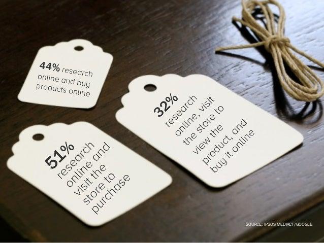 47 Stats for Remarkable Holiday Marketing Slide 10