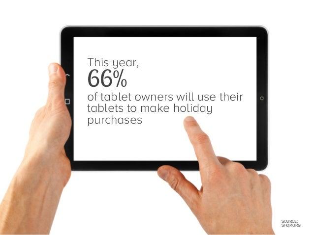 47 Stats for Remarkable Holiday Marketing Slide 13