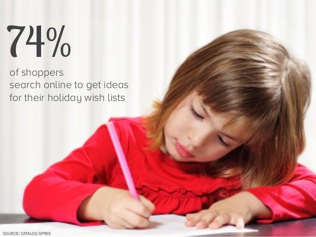 47 Stats for Remarkable Holiday Marketing Slide 16