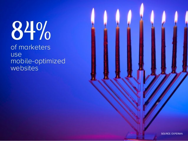 47 Stats for Remarkable Holiday Marketing Slide 18