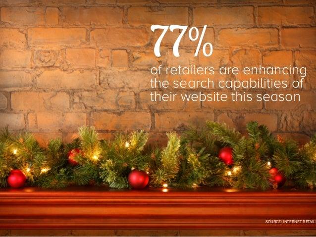 47 Stats for Remarkable Holiday Marketing Slide 20