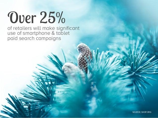 47 Stats for Remarkable Holiday Marketing Slide 21