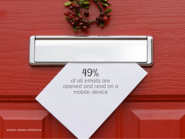 47 Stats for Remarkable Holiday Marketing Slide 26