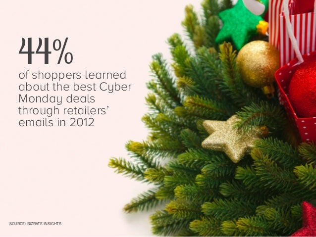 47 Stats for Remarkable Holiday Marketing Slide 30