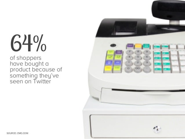 30%  of Twitter users tweet about holiday shopping before October  SOURCE: CMO.COM