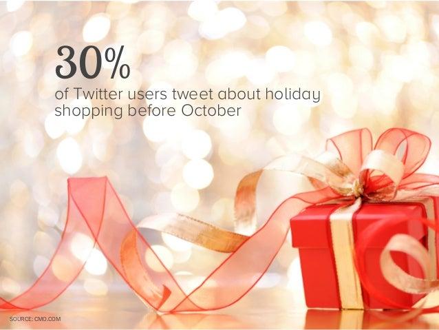 47 Stats for Remarkable Holiday Marketing Slide 38