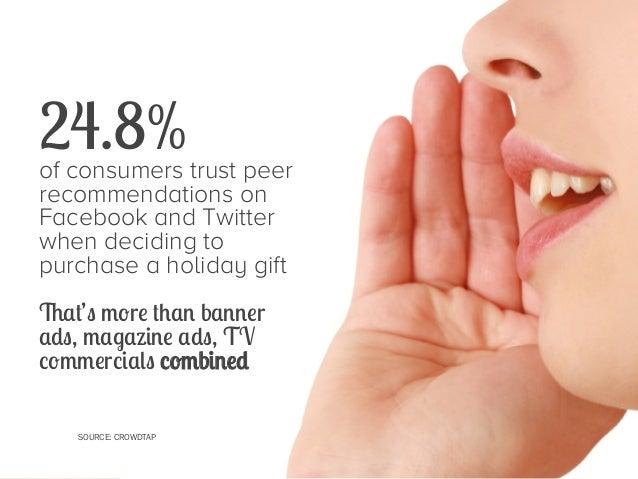 47 Stats for Remarkable Holiday Marketing Slide 40