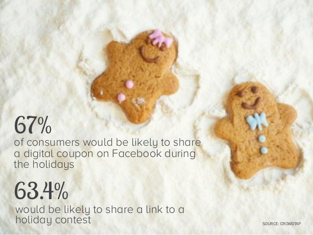 47 Stats for Remarkable Holiday Marketing Slide 42