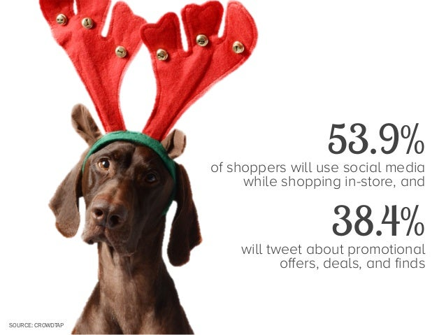 SOURCES: CMO.COM AND GOOGLE 2013 HOLIDAY SHOPPER INTENTIONS STUDY