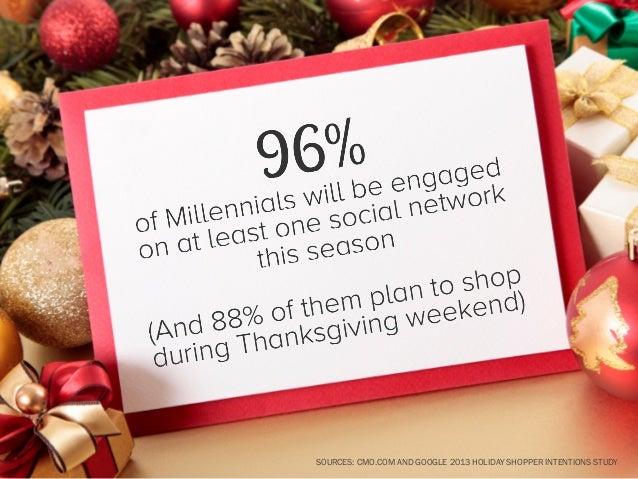 47 Stats for Remarkable Holiday Marketing Slide 45