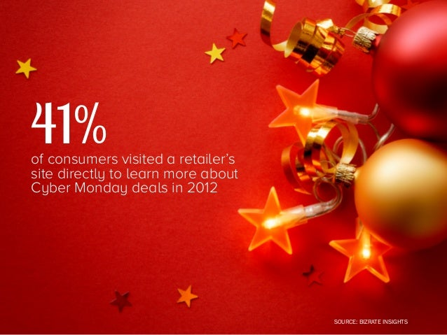 39%  of marketers plan to incorporate ratings & reviews into their customers' holiday shopping experience    SOURCE: EXPER...