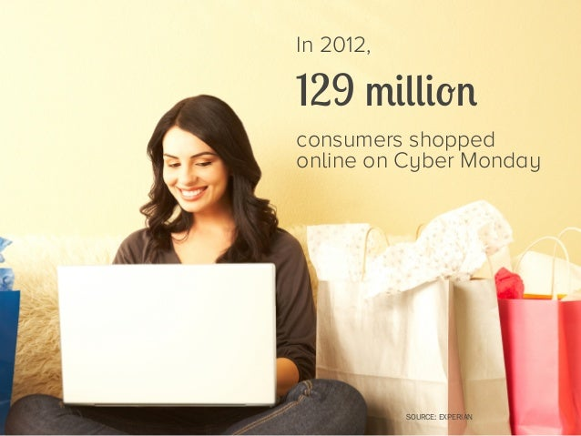 3 in 5 retailers dedicated  Over 20%  of their total 2012 online marketing budgets to holiday efforts  SOURCE: SHOP.ORG