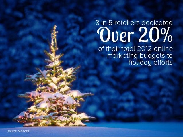 47 Stats for Remarkable Holiday Marketing Slide 8