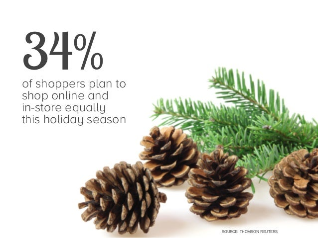 47 Stats for Remarkable Holiday Marketing Slide 9