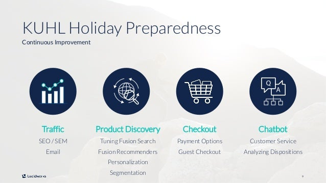 9 KUHL Holiday Preparedness Continuous Improvement Traffic SEO / SEM Email Product Discovery Tuning Fusion Search Fusion R...
