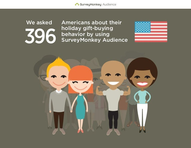 We asked Americans about their  396  holiday gift-buying  behavior by using  SurveyMonkey Audience