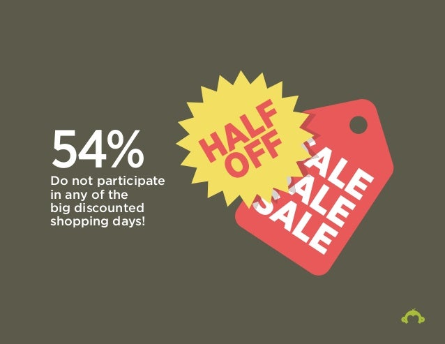 54% Do not participate  in any of the  big discounted  shopping days!  HALF  OFF  SA  SA  SALE  SAL  SALE  SALE