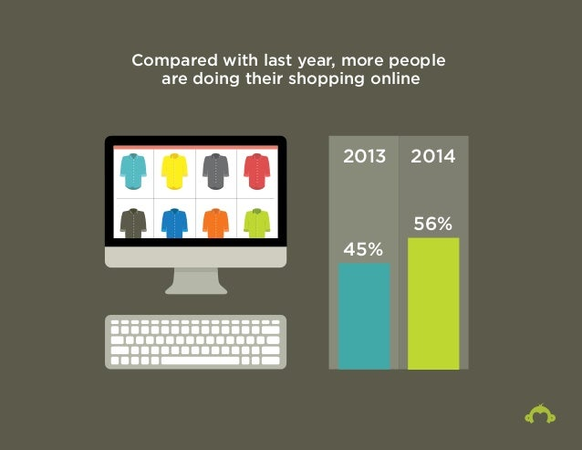 Compared with last year, more people  20132014  are doing their shopping online  45%  56%