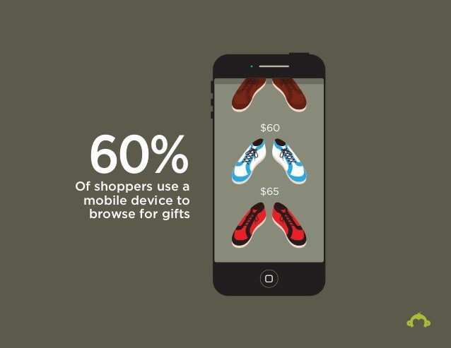 60% $60 Of shoppers use a  $65  mobile device to  browse for gifts
