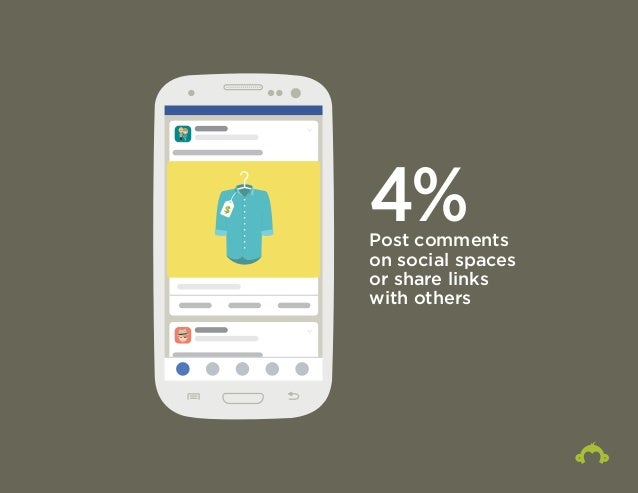 4% Post comments  on social spaces  or share links  with others