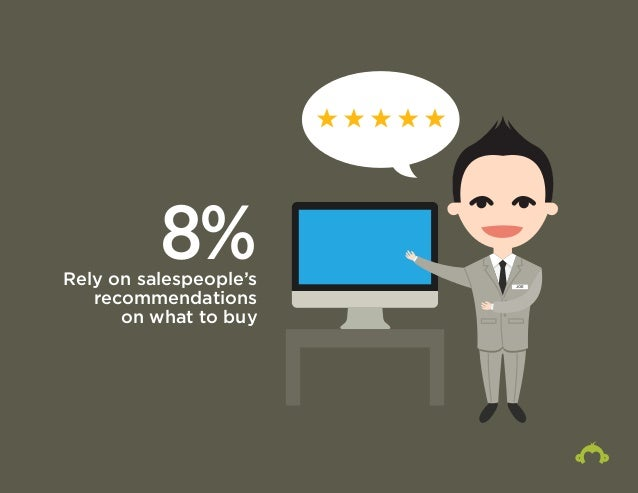 8% Rely on salespeople's  recommendations  on what to buy  JOE