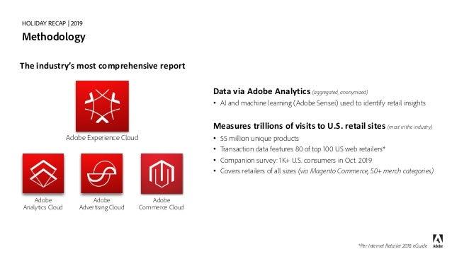 Adobe Digital Insights Holiday Recap 2019 Slide 2