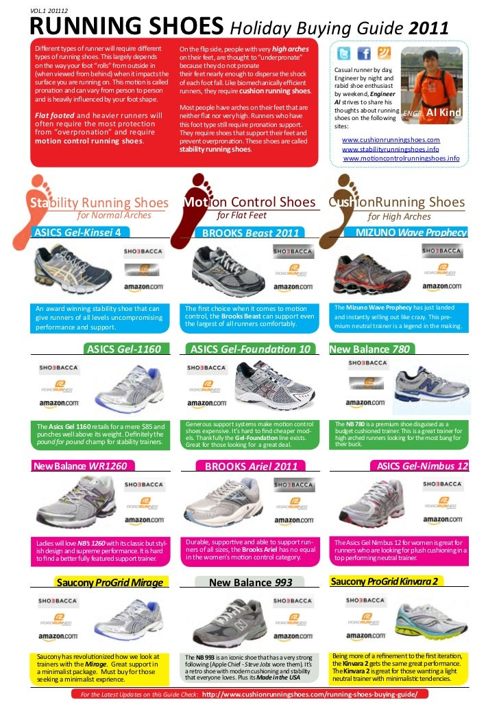 Holiday Buying Guide - Running Shoes