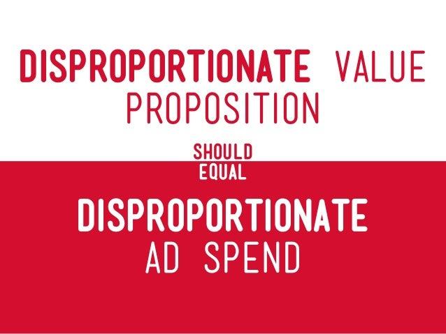 Disproportionate Value Proposition Should EQUAL  Disproportionate Ad SPend